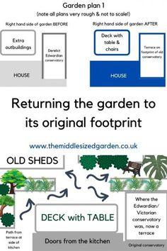 Should you remove old garden buildings? Garden design ideas from the #middlesizedgarden