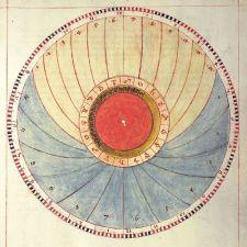 Sole e Saturno in trigono: la claustrofobia degli entusiasmi - Notizie astrologiche - Astrologando: l'Oroscopo di MarieClaire.it