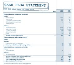 Free Downloadable Excel Balance Sheets  Balance Sheet Template