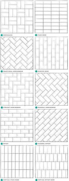 Kitchen backsplash tile or shower tile pattern ideas. Kitchen backsplash tile or shower tile pattern ideas. Home Renovation, Home Remodeling, Kitchen Remodeling, Bathroom Renovations, Küchen Design, House Design, Design Ideas, Interior Design, Interior Paint