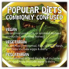 Commonly confused dietary/lifestyle terms: Vegan, Vegetarian, Pescatarian.