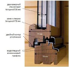 Wood Windows, Joinery, Home, Windows, Ad Home, Wooden Window Boxes, Carving, Woodworking, Carpentry