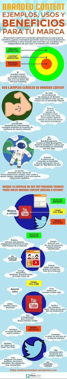 Branded Content: muchas ventajas para tu marca. Infografía en español. #CommunityManager.