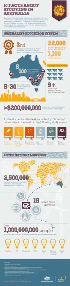 10 reasons to study in Australia