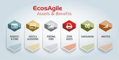 EcosAgile Beni aziendali & Benefits è un ricco insieme di funzionalità orientate a tutti gli aspetti della gestione dei beni aziendali e dei benefits, in tutto il loro ciclo di vita, dalla assegnazione fino alla restituzione, passando per la manutenzione, gli adempimenti, eventuali riparazioni e sostituzioni ed ogni altra fase possibile per lo specifico bene aziendale.