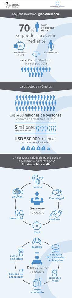Infografía/s de la Federación Internacional de Diabetes para el Día Mundial de la Diabetes 2014.