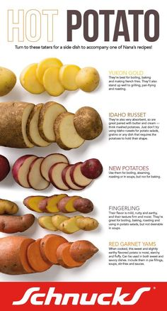 Learn all about the different varieties of potatoes and the best technique for cooking. tips Hot Potato Cooking 101, Cooking Recipes, Cooking Light, Cooking Icon, Cooking For Beginners, Cooking Cake, Cooking Steak, Wallpaper Food, Good Food