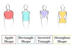 How to: Know your body type & find your dream dress. Pay attention wedding dresses body types Know Your Body Type, Find Your Dream Wedding Dress Indoor Fall Wedding, Wedding Dress Body Type, September Wedding Colors, Handmade Wedding Gifts, Bridal Stores, Triangle Shape, Inverted Triangle, Printable Wedding Invitations, Wedding Trends