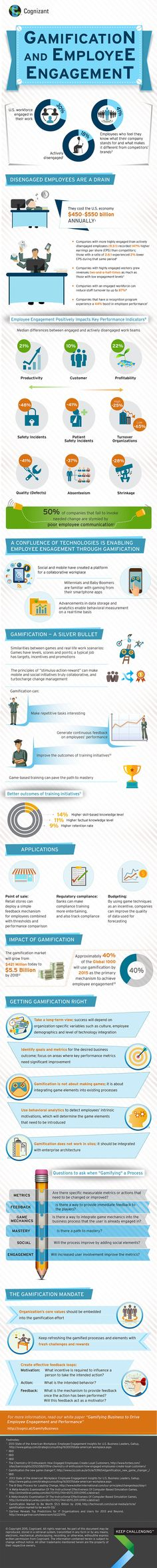 Gamification and Employee Engagement by Cognizant This infographic not only reveals how gamification can help organizations counter employee disengagement, but also offers insights on how to tackle difficult-to-define challenges such as compliance and training. It also illuminates how gamification can ignite enthusiasm for repetitive (but necessary) tasks, gain performance-related feedback and engage in smart hiring.