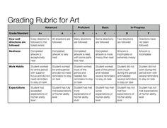 Art Rubrics Elementary Grade Level | elements of art principles of art line…