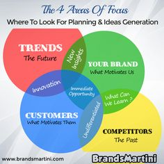 Digital Marketing Agency in Delhi NCR Top Digital Marketing Companies, Marketing News, New Market, Martini, Cheers, Seo, Innovation, Trends, How To Plan