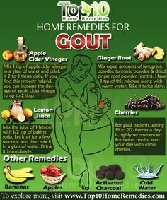 Prev post1 of 3Next You need to a flashplayer enabled browser to view this YouTube video Gout is a type of arthritis that can affect different body parts like the ears, small joints on the hands, wrists, ankles or knees. Symptoms frequently include acute pain, swelling, intense tenderness and inflammation in the joints. The exact
