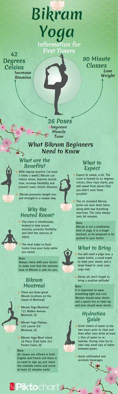 What you need to know about Bikram Yoga Loved and Pinned by www.downdogboutique.com to our Yoga community boards #HotYoga #BikramYoga #Yoga