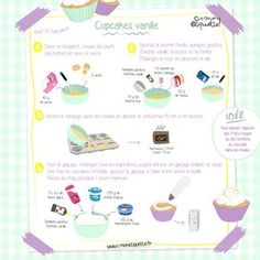 Recette :Cupcake à la vanille pour les goûtés de vos loulous !