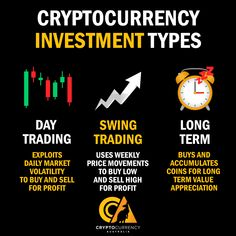 There are 3 main types of cryptocurrency investors. These are typically long term investors, day traders, and swing traders. I have always been a long … Investing In Cryptocurrency, Best Cryptocurrency, Blockchain Cryptocurrency, Cryptocurrency Trading, Bitcoin Cryptocurrency, The Learning Company, Trading Quotes, Bitcoin Business, Crypto Bitcoin