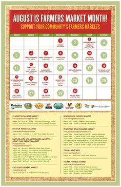Celebrate Atlanta Farmers Market Month | Atlanta Food & Drink Blog | Omnivore | Creative Loafing Atlanta