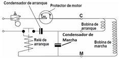 ARRANQUE COMPRESORES MONOFÁSICOS – Instalaciones Frigoricicas Comerciales e Industriales Open Type, Air Conditioning System, Conditioner, Math Equations, Starters, Design, Tools, Refrigeration And Air Conditioning, Steel