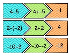 Subtracting Integers Tri-Match Center and Recording Sheets