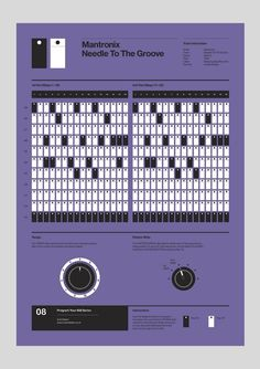 Rob Ricketts - Mantronix - Program Your Bleep. Music Machine, Drum Machine, Allen And Heath, Drum Patterns, Drums Beats, Recording Studio Design, Vintage Drums, Music Theory, Electronic Music