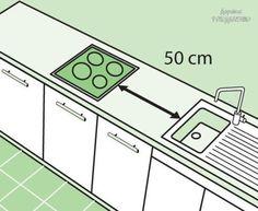 Kitchen Room Design, Kitchen Sets, Modern Kitchen Design, Home Decor Kitchen, Interior Design Kitchen, Kitchen Furniture, Home Furniture, Smart Kitchen, Kitchen Layout Plans