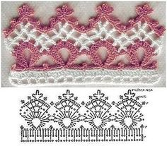 Letras e Artes da Lalá: Barrados de crochê (fotos: google)