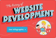 Do you know History of Web Design and Development.For Answer click here http://www.flixya.com/blog/5725537/History-of-Web-Design-and-Development