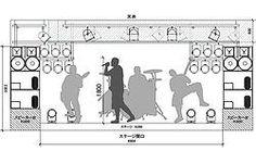 地下1Fのステージイメージ完成! こんばんは(*´・д・)ノ☆ 昨日に引き続き二発目のお知らせです!  地下1Fのミュージックカフェに出来るステージイメージが出来上がりました。正面の壁にはプロジェクターから流れる映像もお楽しみ頂けます。  また、ガクヤミュージックスクールはここで発表会等を行います!お楽しみに(^^)/