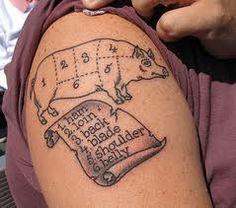 food tattoo - Google zoeken