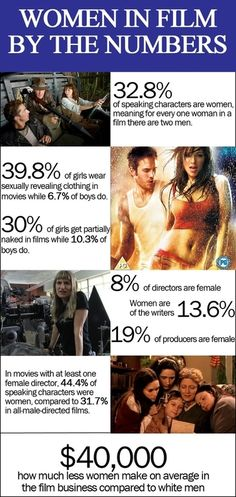 Women in Film-and to add intersectionality to this, I wonder what these numbers look like when race is accounted for.