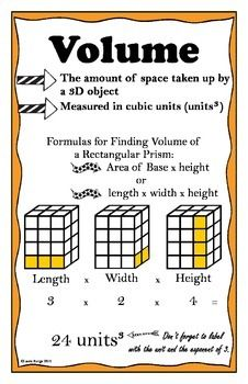 math worksheet : worksheets cubes and fifth grade on pinterest : Everyday Math 5th Grade Worksheets