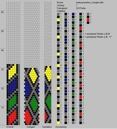Schlauchketten häkeln - Musterbibliothek: harlequinpattern