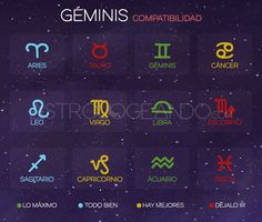 GÉMINIS: COMPATIBILIDAD #Astrología #Zodiaco #Astrologeando