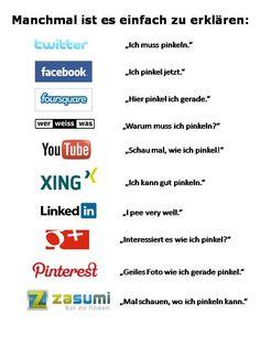 Social Media erklärt mit Pinkeln