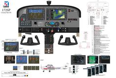 This high resolution cockpit Poster for the Cessna 172SP Light Aircraft with Cessna Nav III with Garmin G1000 and is based on official Cessna & Garmin drawings, documents and cockpit photographs. Available as digital download and print.