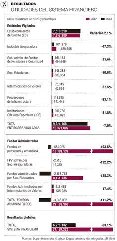 Utilidades del sistema #Financiero