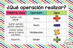 Fichas de Lógica Matemática. Razonar y pensar. | Pinterest | Logica ...