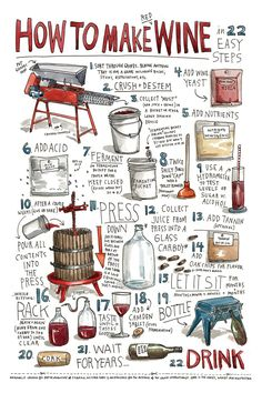 How to Make Wine / wendy mcnaughton Here the type, layout, and the illustrations combine into a rustic looking recipe for wine.  And if it's rustic, it must be easy, so I should try it.  Message hits home.