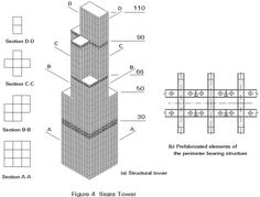 structure of the petronas towers - Google Search