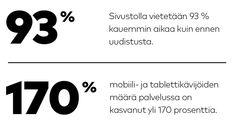 Sisältömarkkinointi – oikein tehtynä | Markus Nieminen - Markkinointiviestinnän suunnittelija