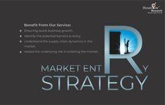 Devise successful strategies for market entry. Click the link to get in touch with us or simply give us a call at +1-313-307-4176. #marketanalysis #marketgrowth #marketforecast #StratviewResearch #StratviewResearchServices #ResearchReport #MarketInsights #MarketEntry Research Report, Supply Chain, Assessment, Insight, Investing, Success, How To Get, Touch, Marketing