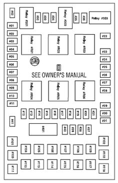 Fuse Panel 1998 Ford F150 Fuse Box Diagram : 1998 Ford F