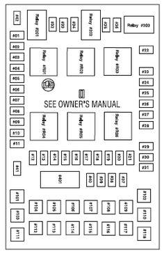Ford F 150 2004 2014 Fuse Box Diagram F 150 Fuse Panel 2014