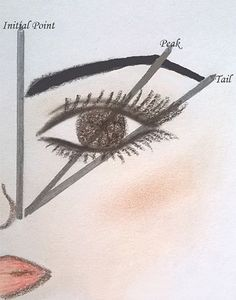 Ways To Shape #Eyebrows: