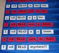 Pocket Chart Poem for Read Across America