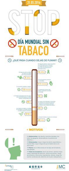 #Infografia realizada con motivo del #DiaMundialDelTabaco con el fin de concienciar sobre los peligros del tabaqusimo y algunos de los principales motivos para dejar de fumar.