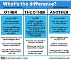 Forum | ________ English Grammar | Fluent LandThe Difference between OTHER, THE OTHER, ANOTHER | Fluent Land