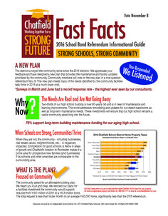 Fast Facts launch the campaign by providing basic information to the community about the bond election. Chatfield passed the bond with Yes votes. Bond Issue, School District, Public School, Flyers, Proposal, Campaign, Facts, Community, How To Plan