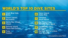 World's Top 10 Dive Sites - Lonely Planet