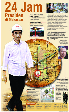 Kunjungan Presiden Jokowi di Sulawesi Selatan