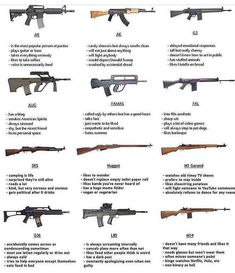 Comment your #choice @guns_badassery